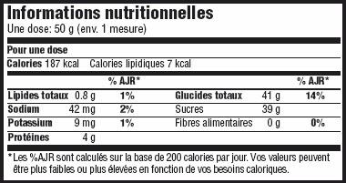 Mass 2,250kg - Scitec Nutrition
